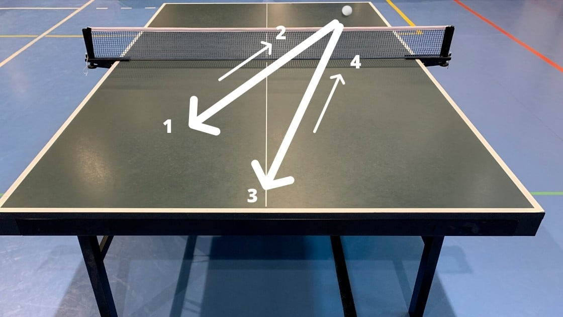 Table tennis exercise Example table tennis table