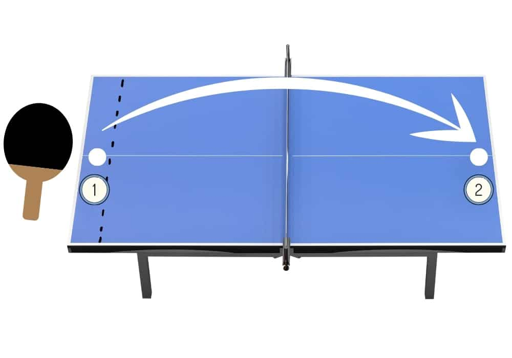 Practice Tip Table Tennis Tactics Long and fast serve with the Long pimple